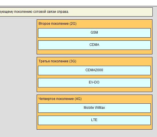 Тесты Cisco CCNA Exploration с ответами и объяснениями на